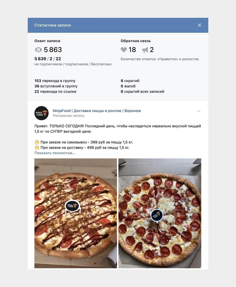 Как продвинуть доставку готовый еды при помощи ВКонтакте
